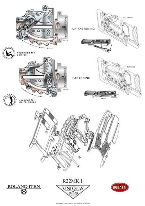Calibre R22 Mark I Bugatti přezka