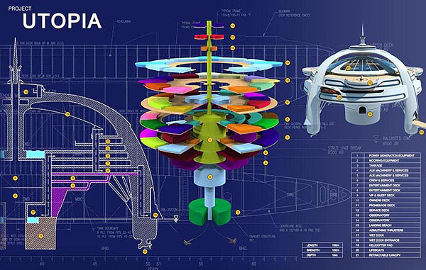 Project Utopia 7