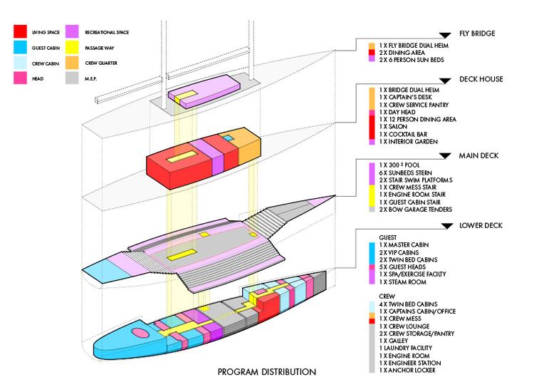 Luxusní plachetnice Lujac Desautel SALT 2