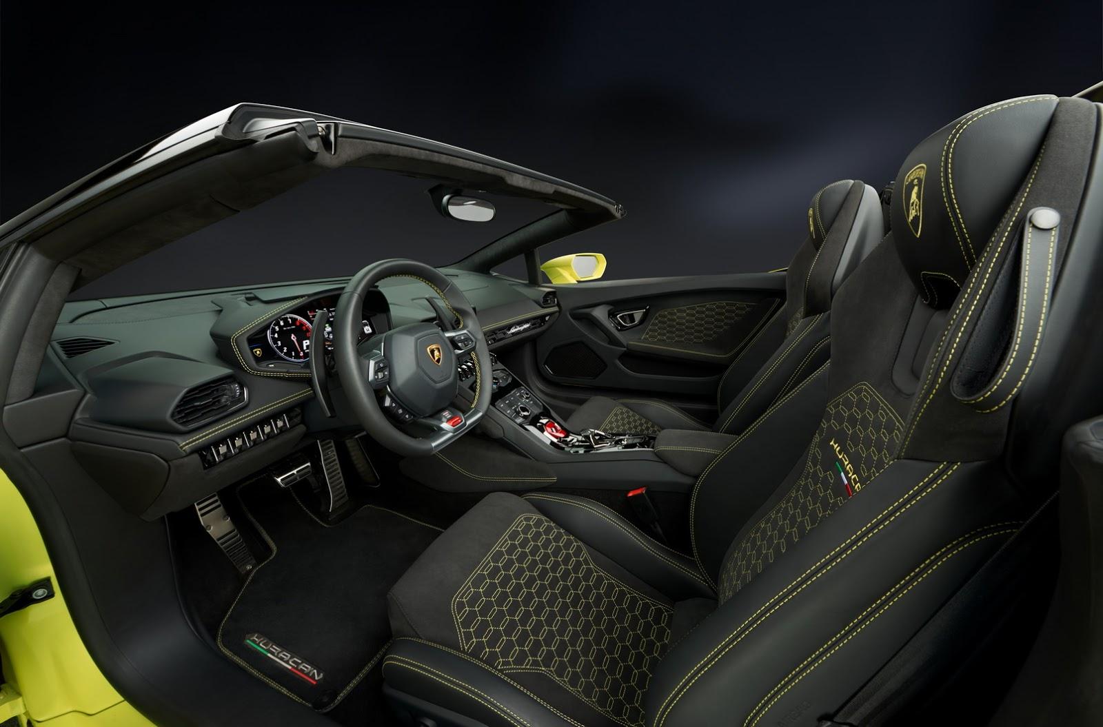 Lamborghini Huracán Spyder pro rok 2017